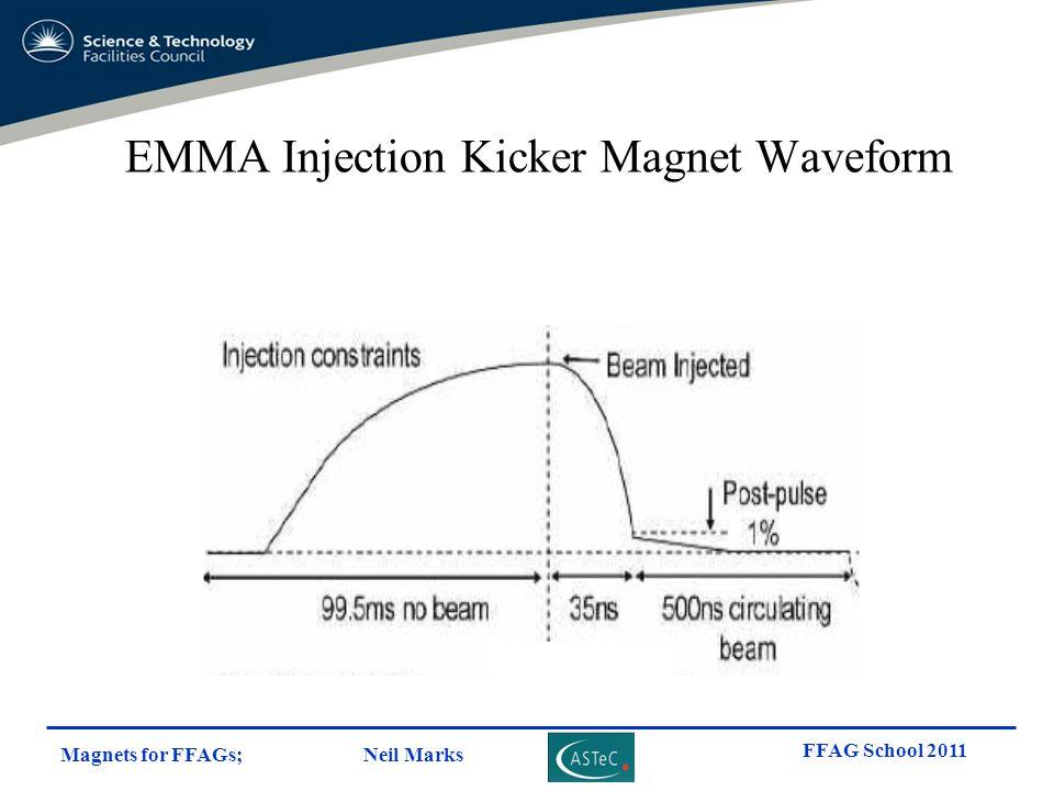 EMMA Injection Kicker Magnet Waveform