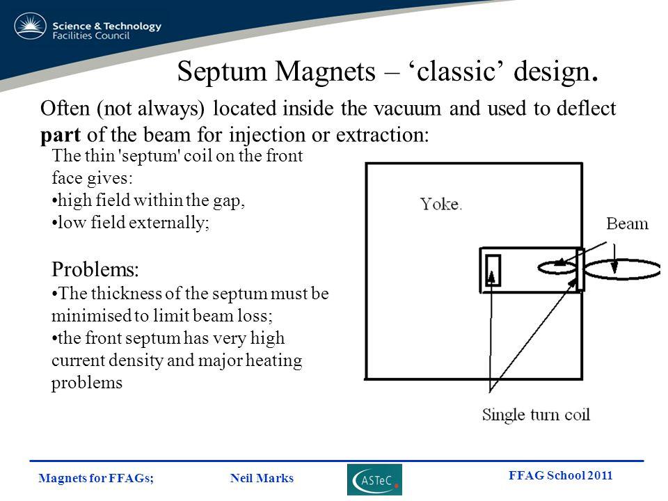 Septum Magnets – 'classic' design.