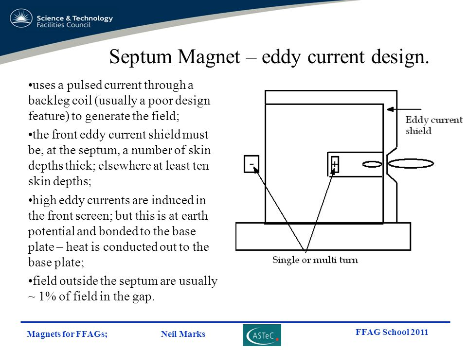 Septum Magnet – eddy current design.
