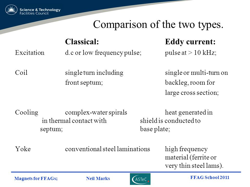 Comparison of the two types.