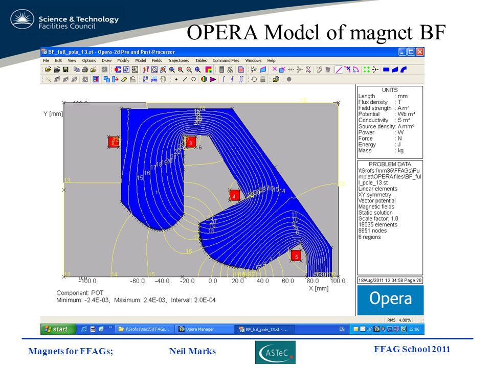OPERA Model of magnet BF