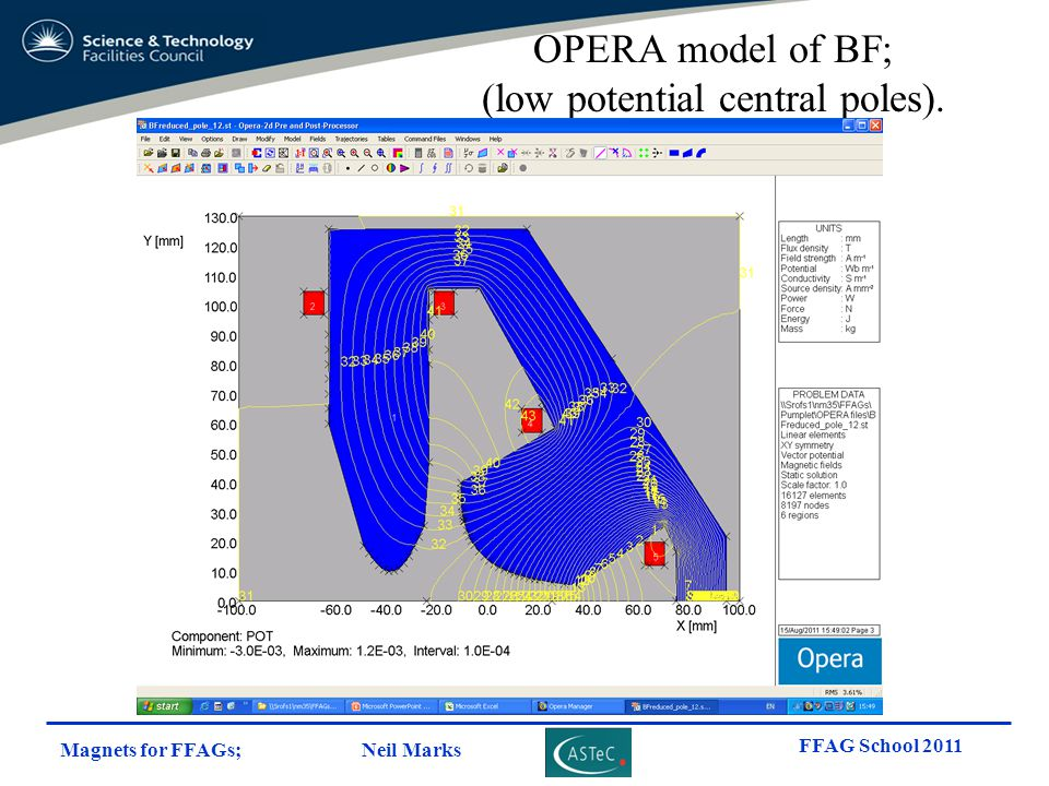 OPERA model of BF; (low potential central poles).
