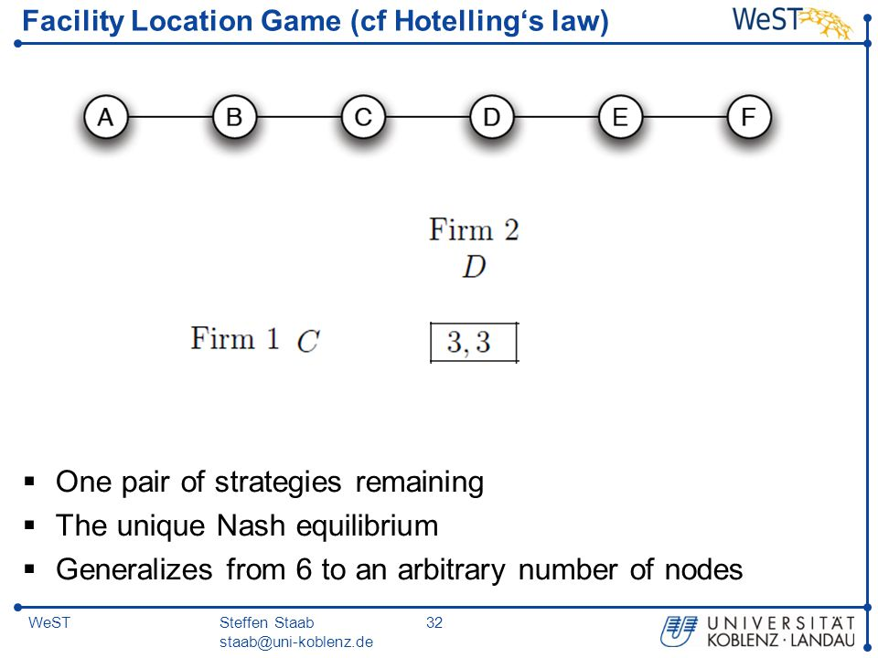 Facility Location Game (cf Hotelling's law)