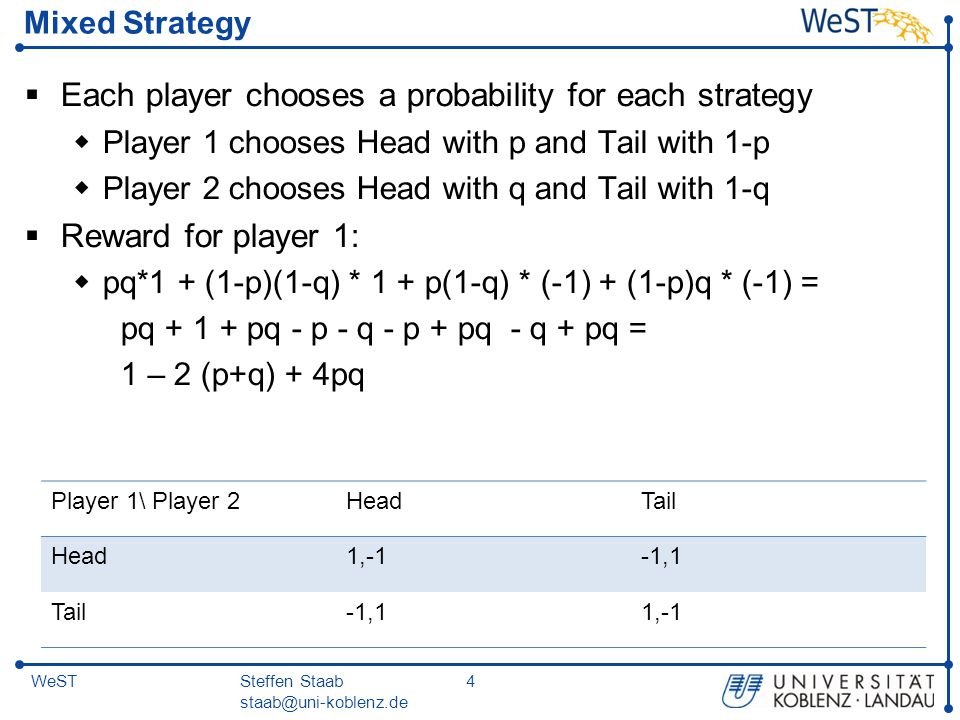 Each player chooses a probability for each strategy