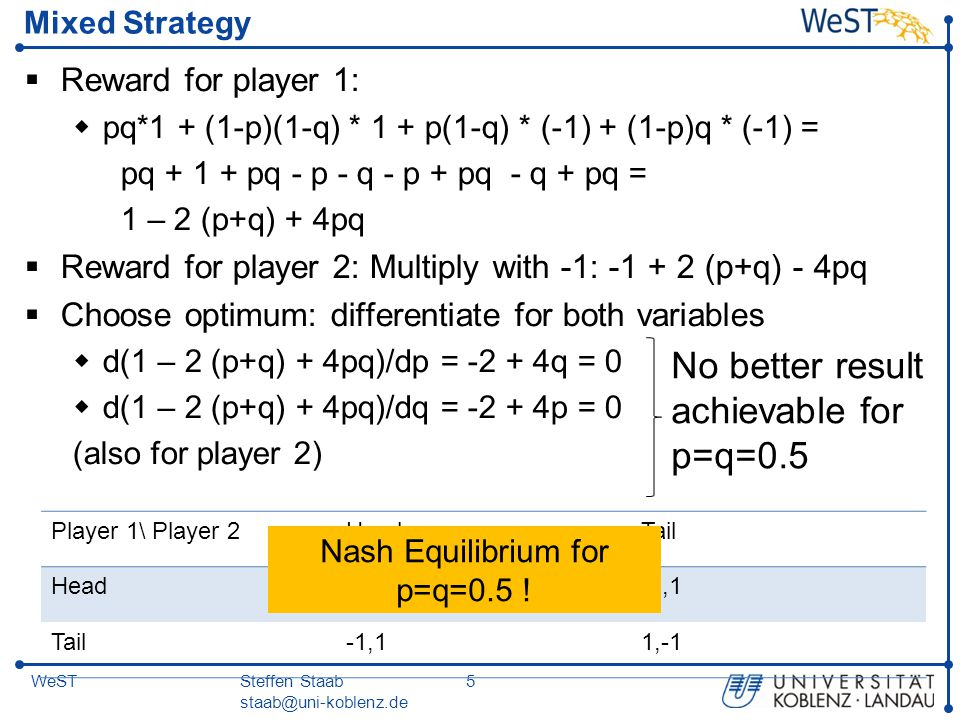 Nash Equilibrium for p=q=0.5 !