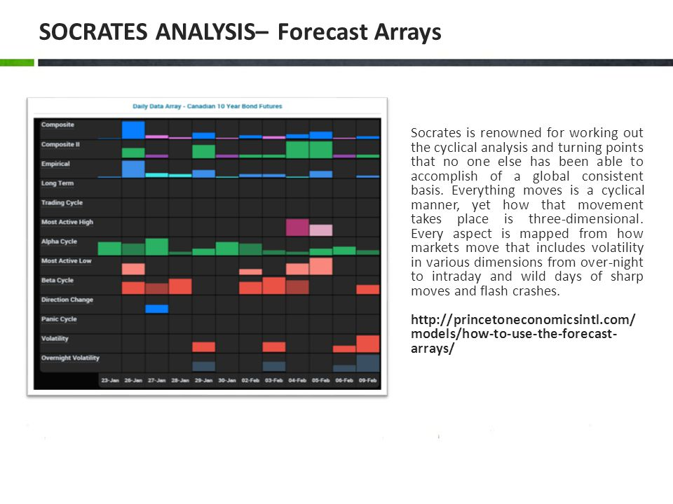 SOCRATES ANALYSIS– Forecast Arrays