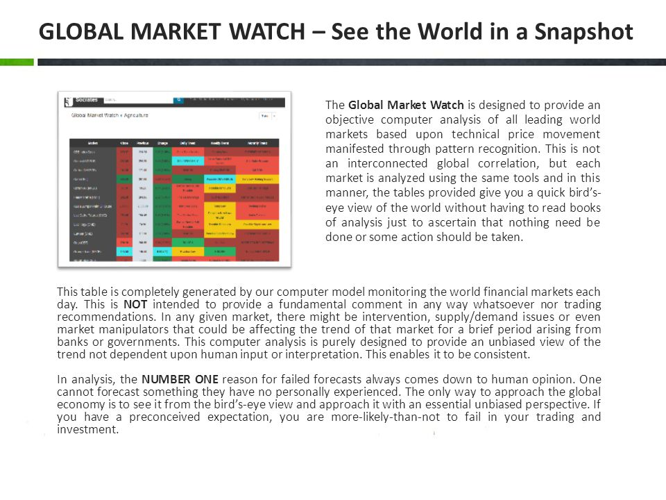 GLOBAL MARKET WATCH – See the World in a Snapshot