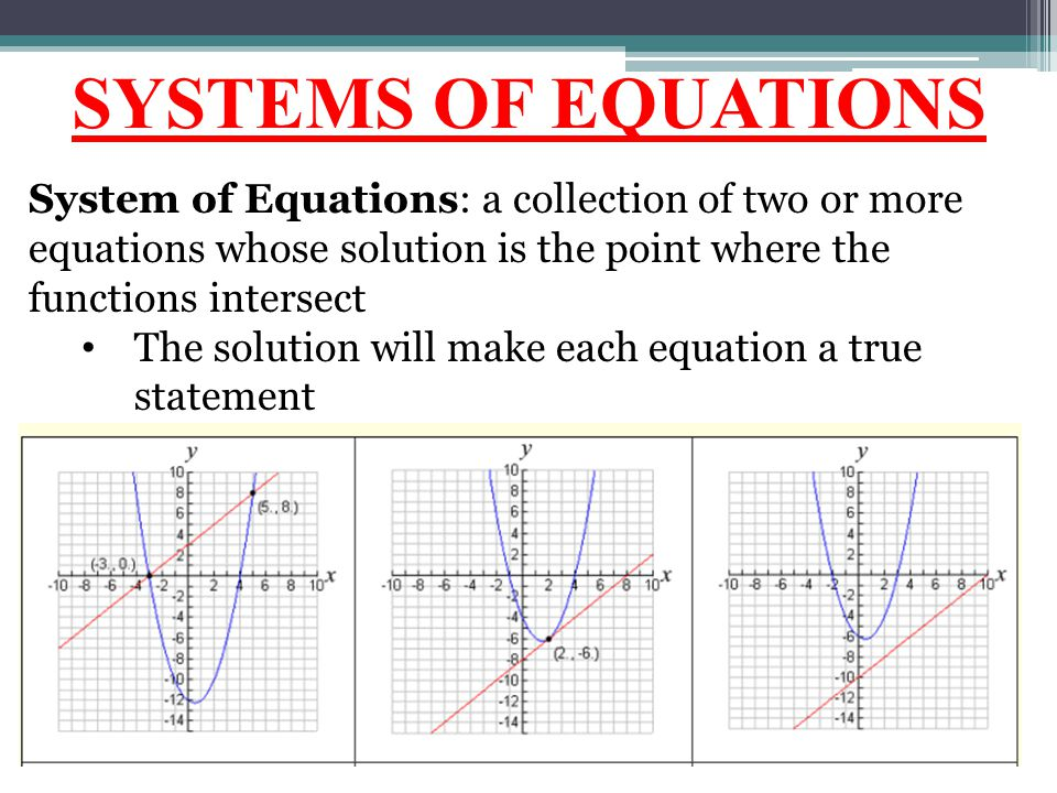 SYSTEMS OF EQUATIONS System of Equations: a collection of two or more equations whose solution is the point where the functions intersect.