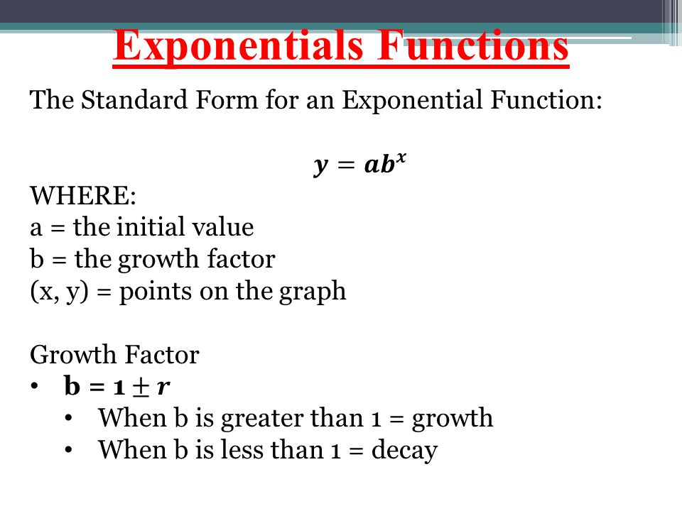 Exponential Standard Form Image Collections Free Form Design Examples