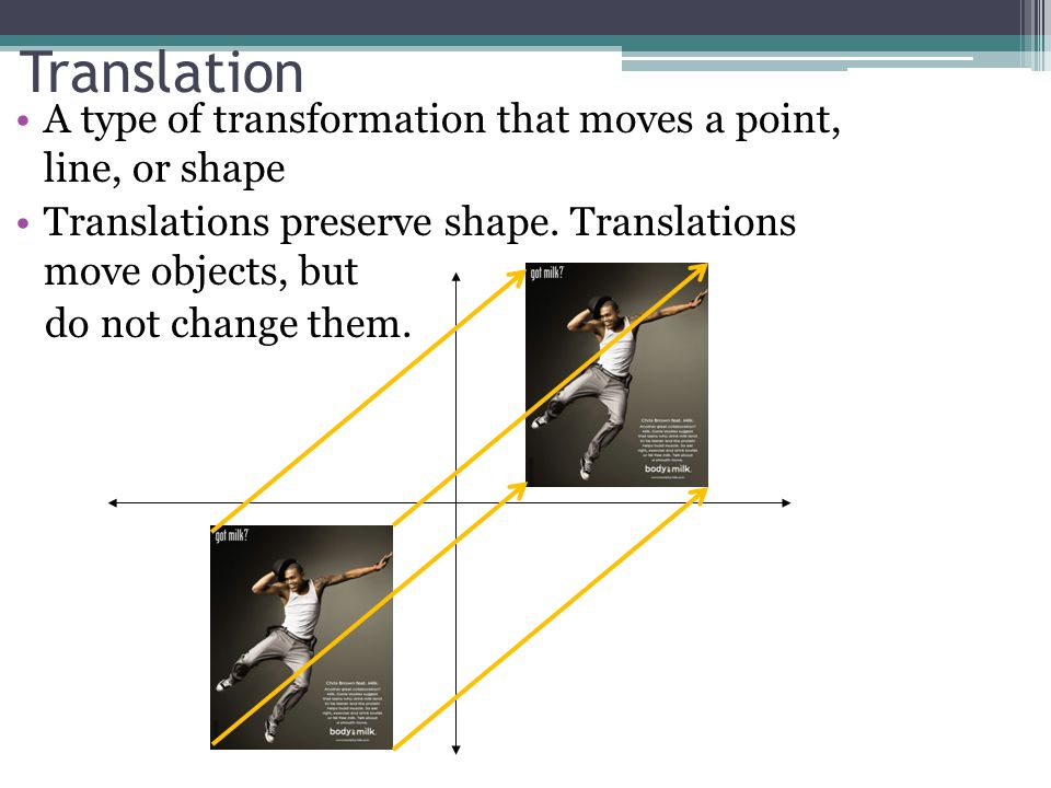 Translation A type of transformation that moves a point, line, or shape. Translations preserve shape. Translations move objects, but.