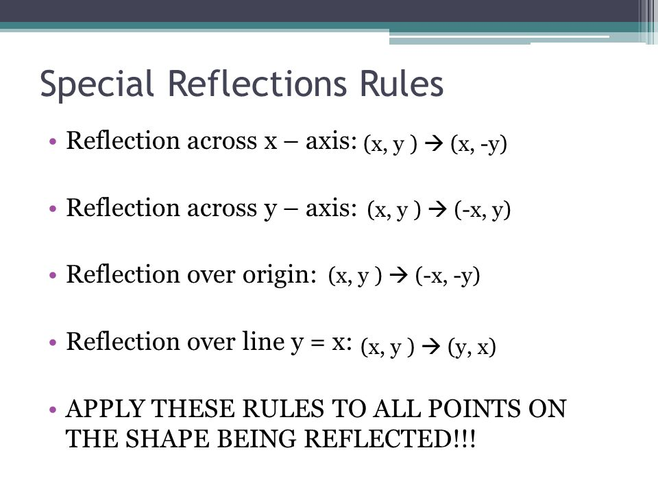 Special Reflections Rules