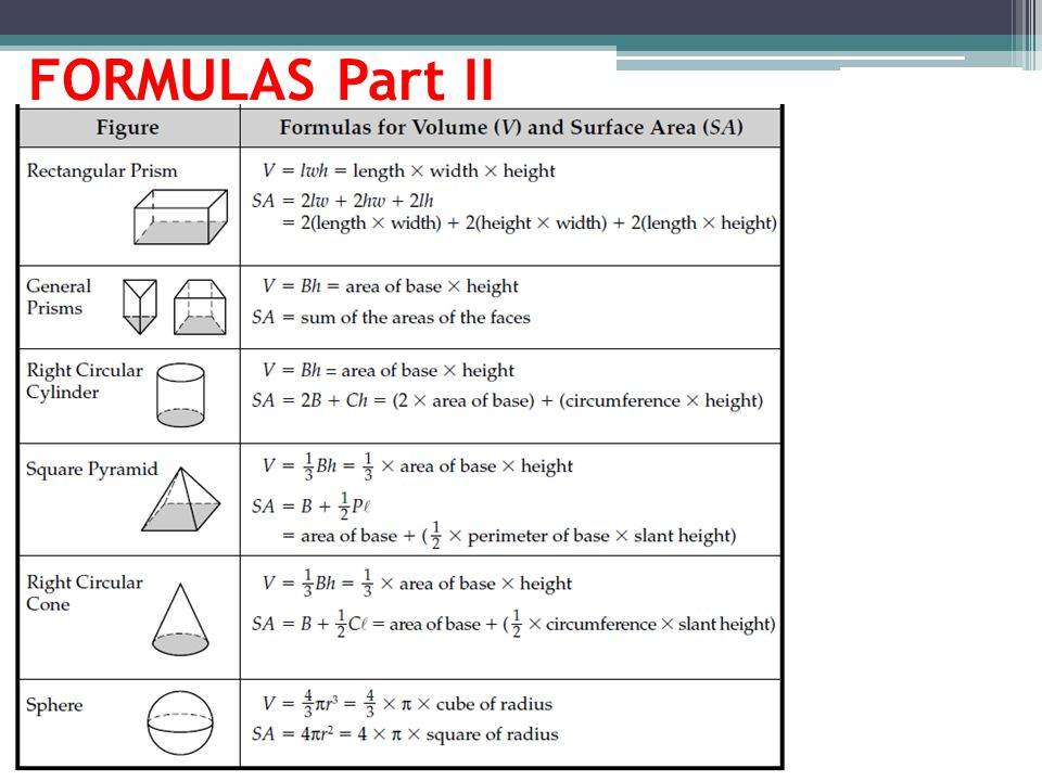 FORMULAS Part II