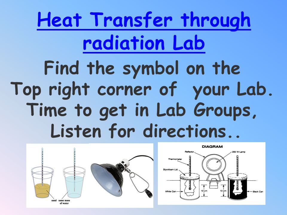 Heat Transfer through radiation Lab
