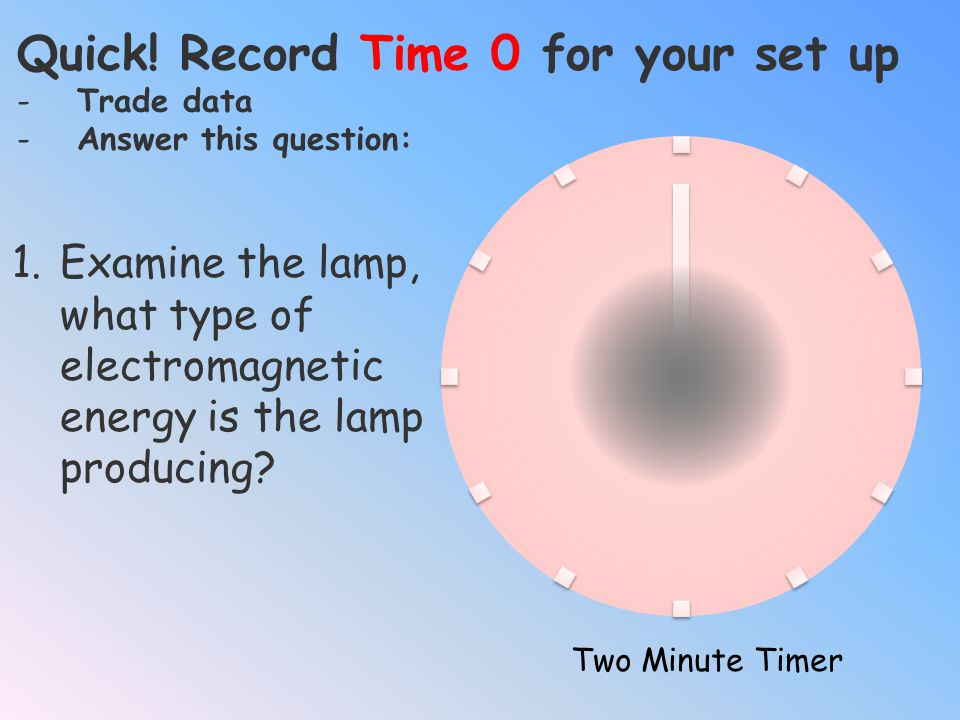 Quick! Record Time 0 for your set up