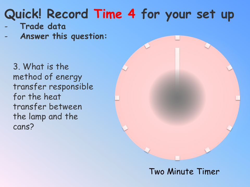 Quick! Record Time 4 for your set up