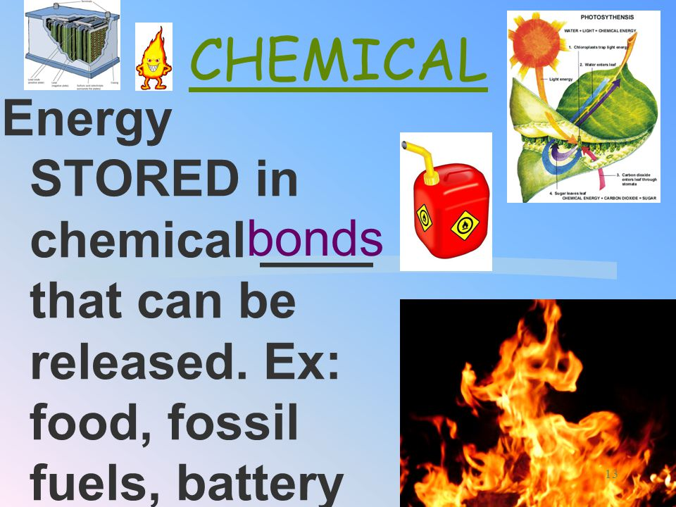 CHEMICAL Energy STORED in chemical ____ that can be released. Ex: food, fossil fuels, battery acid.