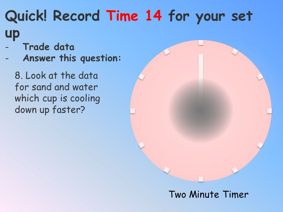 Quick! Record Time 14 for your set up