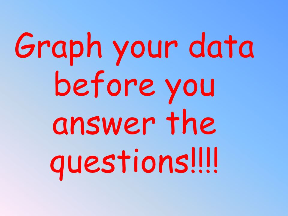 Graph your data before you answer the questions!!!!