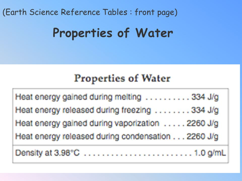 (Earth Science Reference Tables : front page)