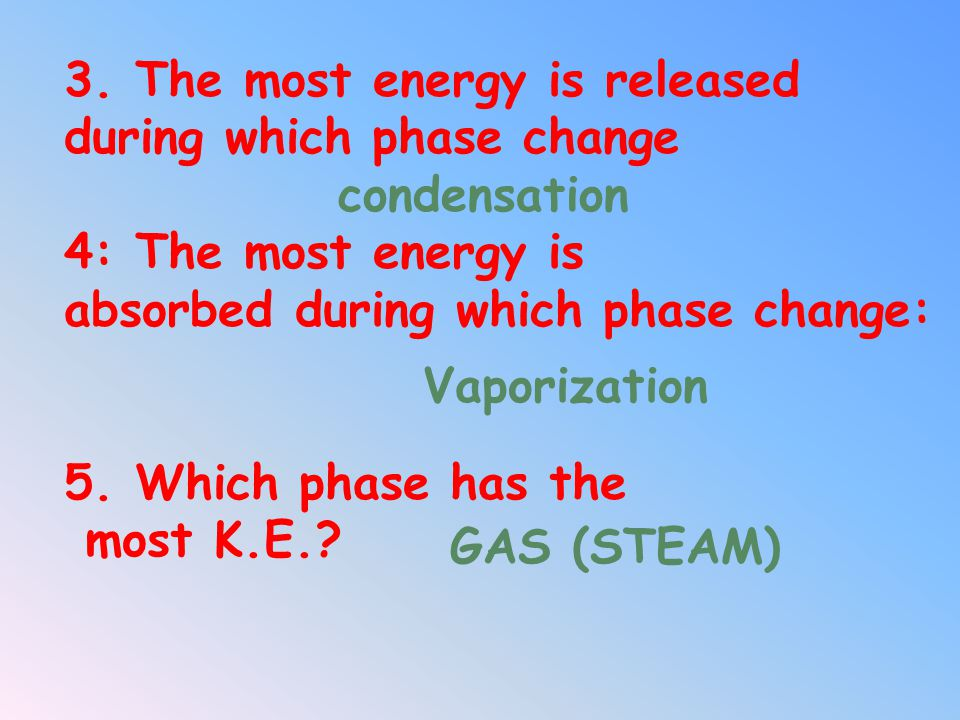 3. The most energy is released