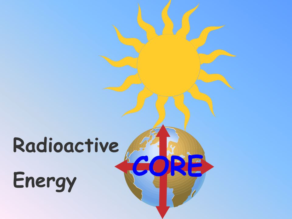 Radioactive Energy CORE