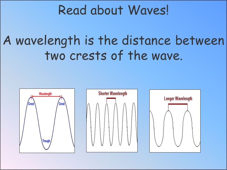 A wavelength is the distance between two crests of the wave.