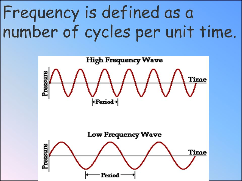 Frequency is defined as a number of cycles per unit time.