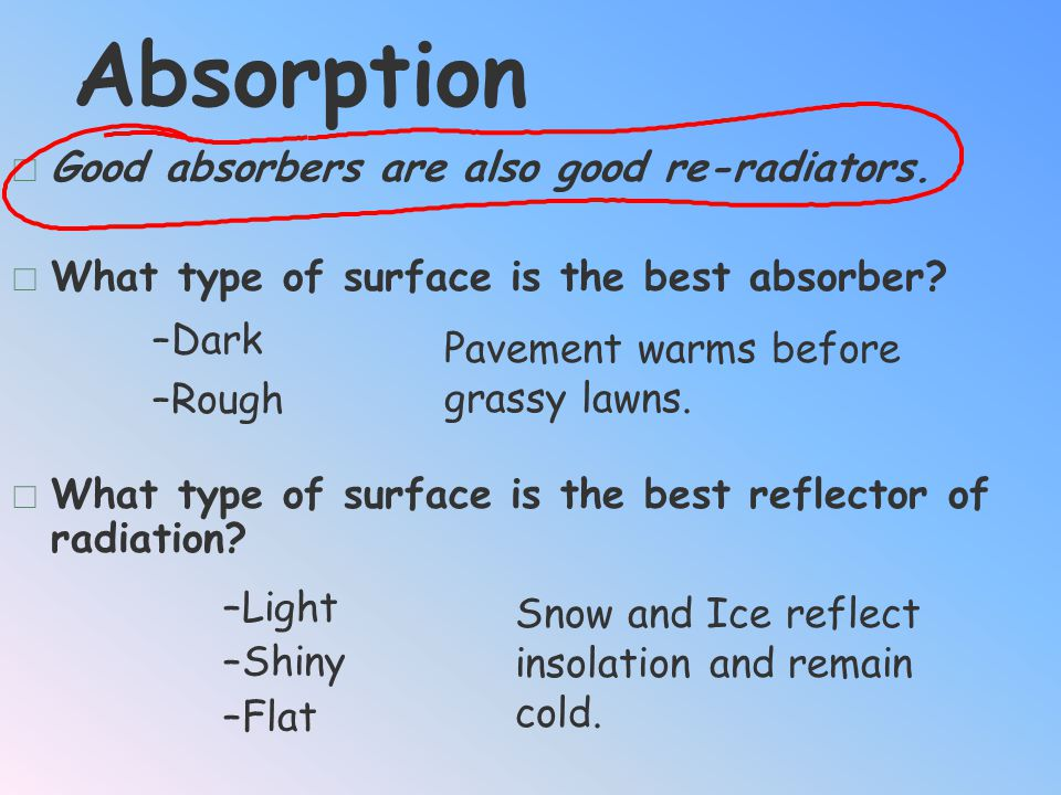 Absorption Good absorbers are also good re-radiators.