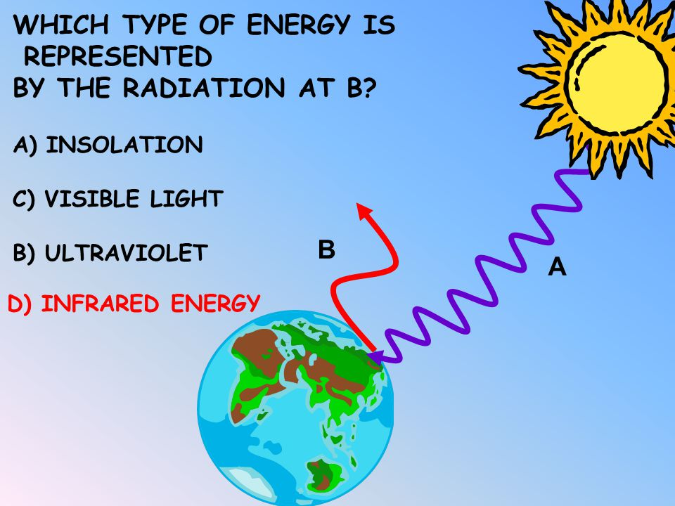 WHICH TYPE OF ENERGY IS REPRESENTED BY THE RADIATION AT B B A