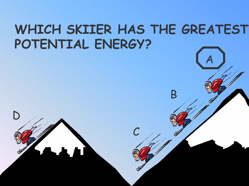WHICH SKIIER HAS THE GREATEST POTENTIAL ENERGY