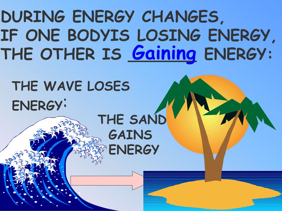 Gaining THE WAVE LOSES ENERGY: THE SAND GAINS ENERGY