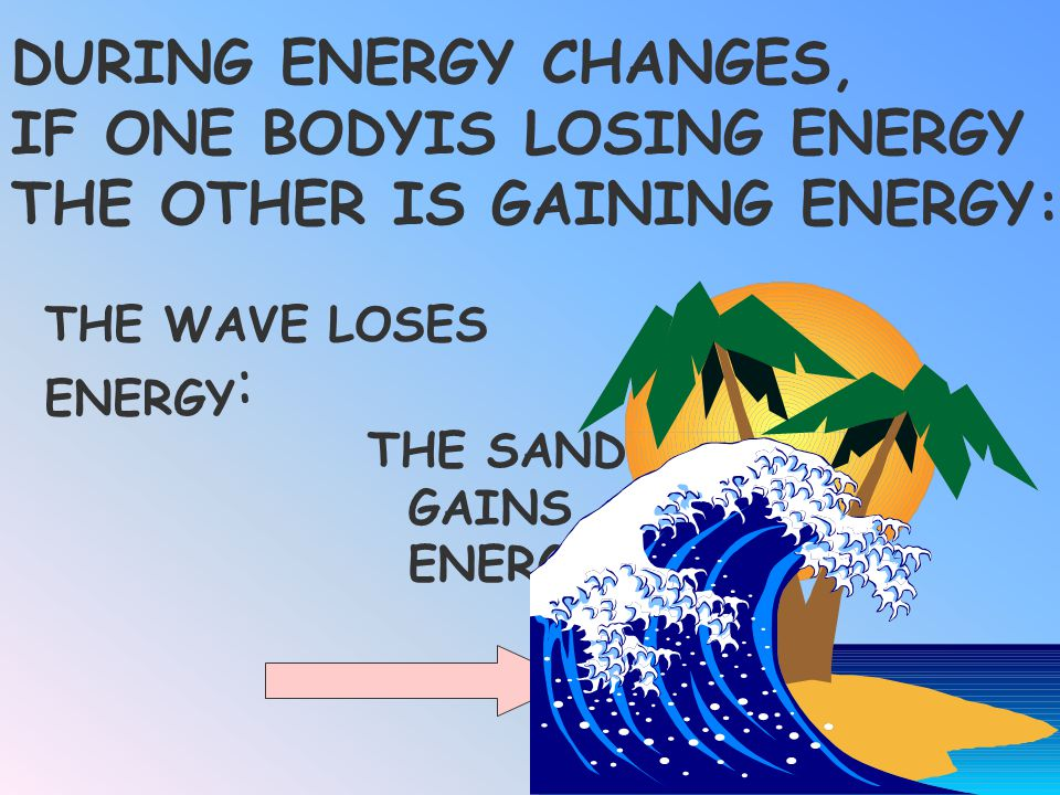 THE WAVE LOSES ENERGY: THE SAND GAINS ENERGY DURING ENERGY CHANGES,