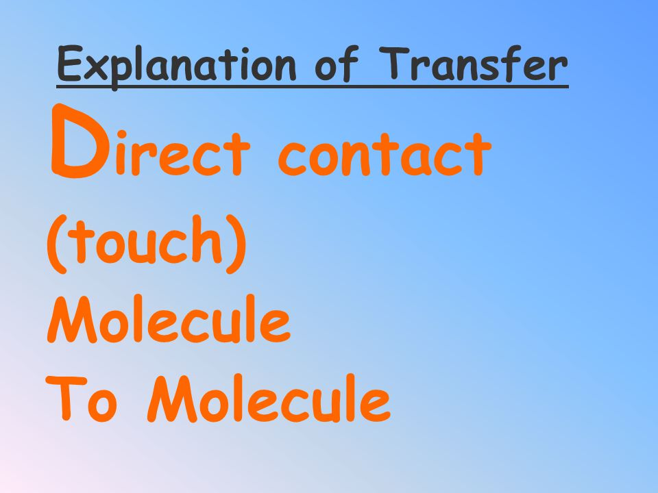 Explanation of Transfer
