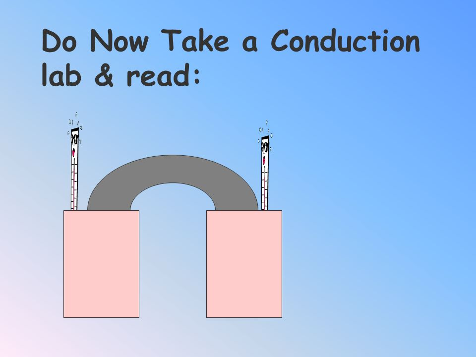 Do Now Take a Conduction lab & read: