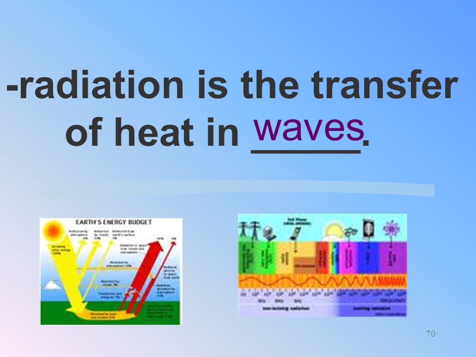-radiation is the transfer of heat in _____.