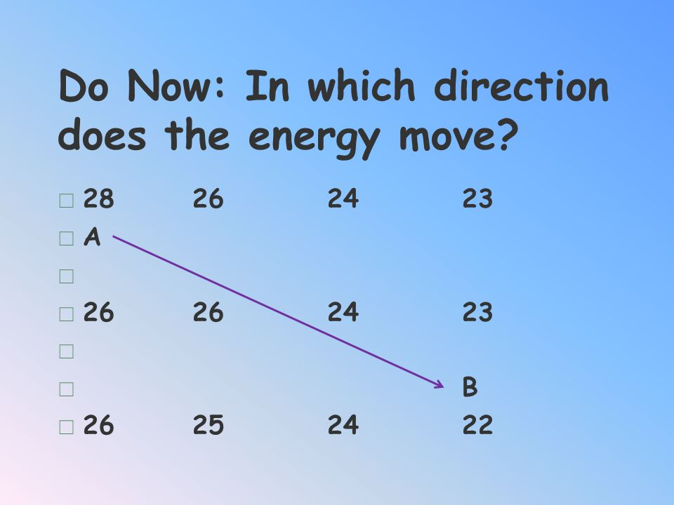 Do Now: In which direction does the energy move