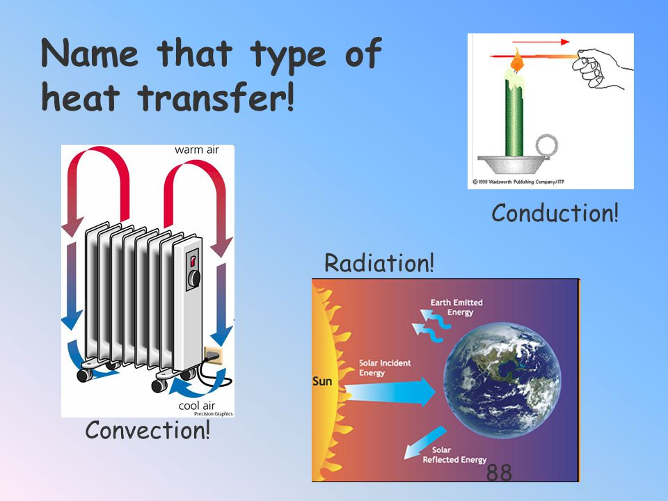 Name that type of heat transfer!