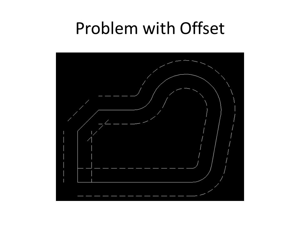 Problem with Offset