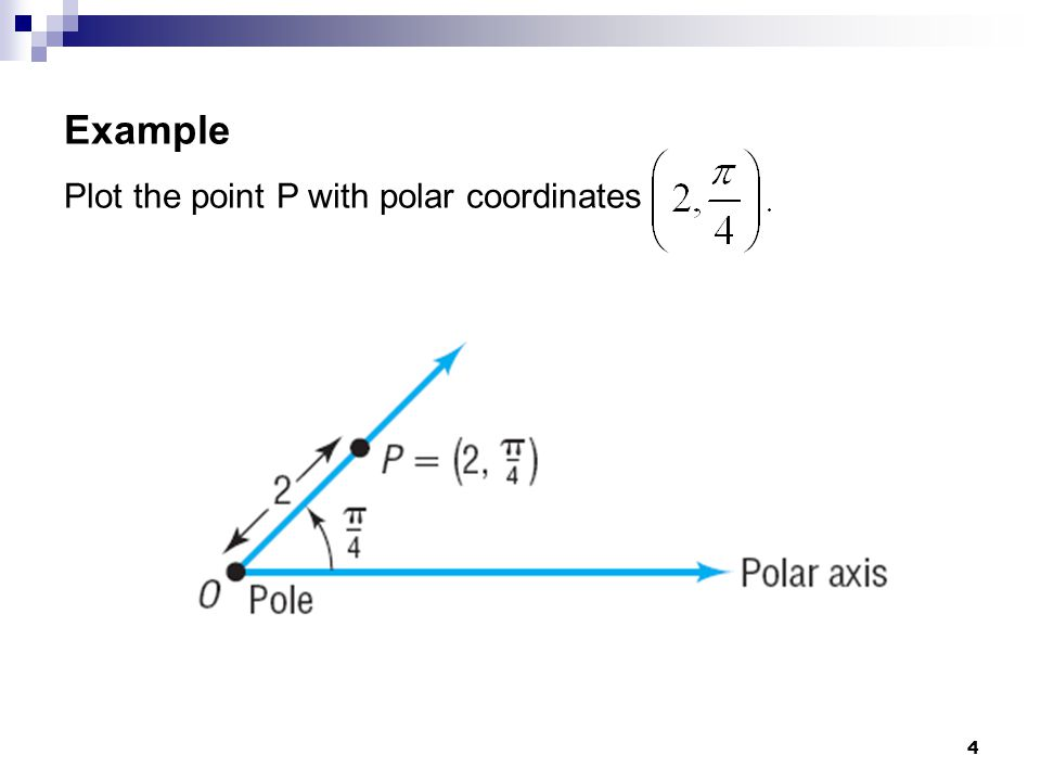 Example Plot the point P with polar coordinates