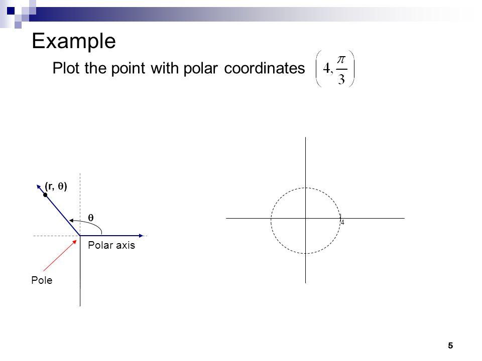 Example Plot the point with polar coordinates (r, )  Polar axis Pole