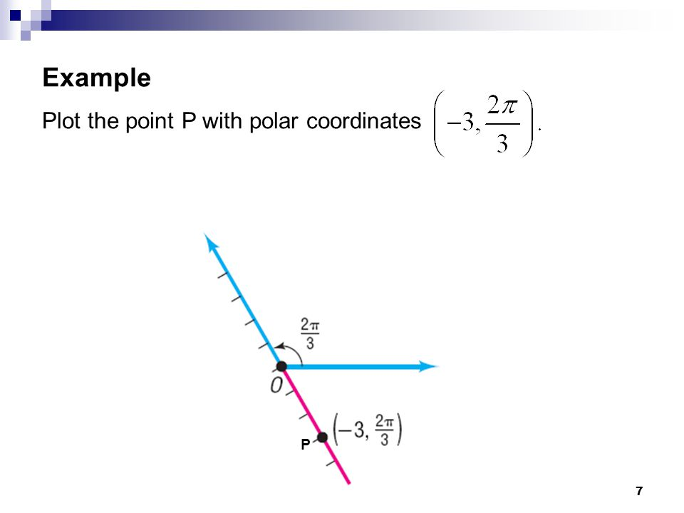 Example Plot the point P with polar coordinates P