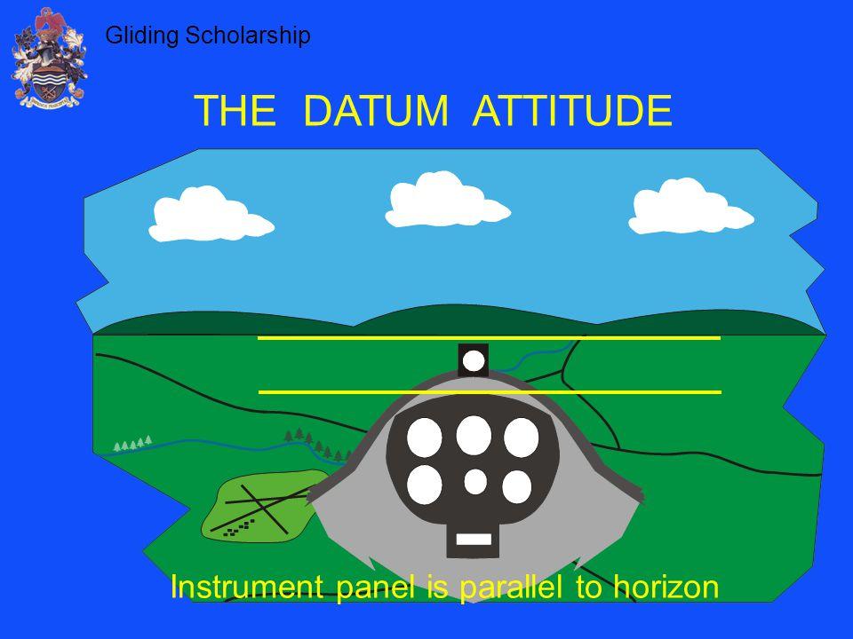 Instrument panel is parallel to horizon