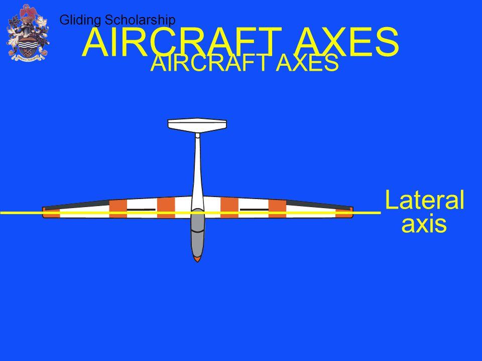 AIRCRAFT AXES AIRCRAFT AXES Lateral axis