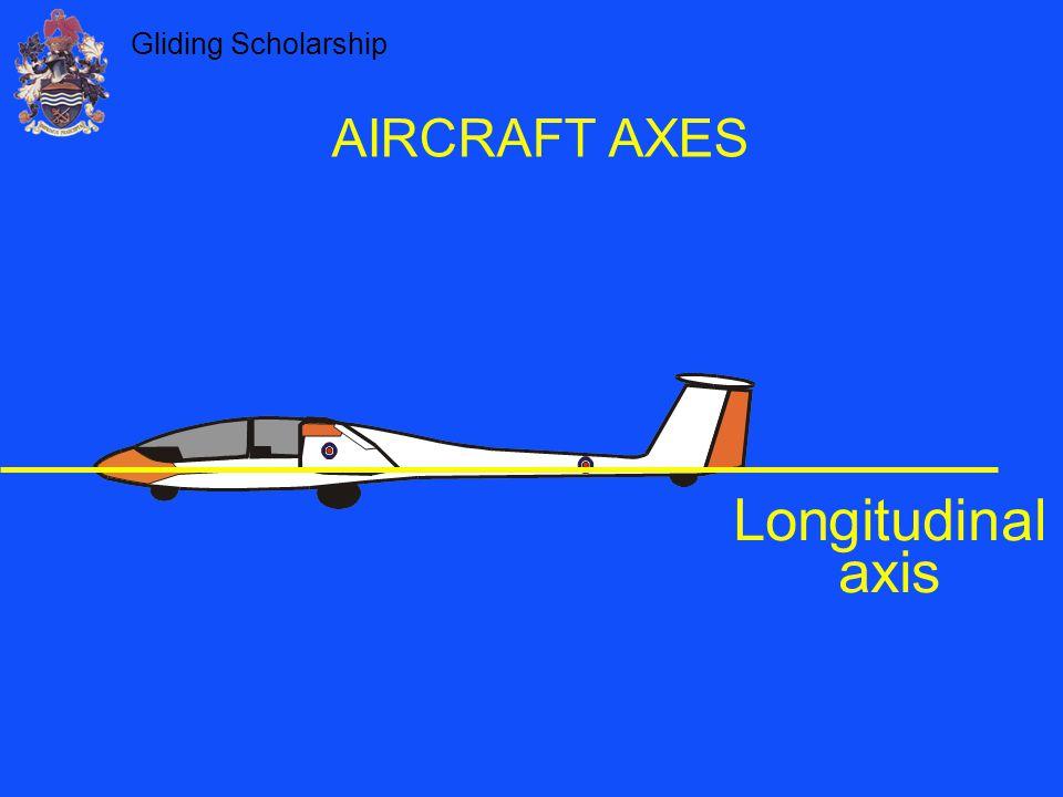 AIRCRAFT AXES Longitudinal axis