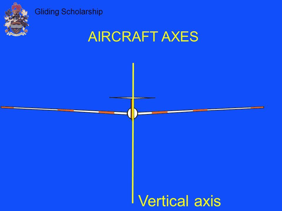 AIRCRAFT AXES Vertical axis