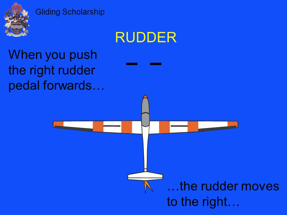 RUDDER When you push the right rudder pedal forwards…