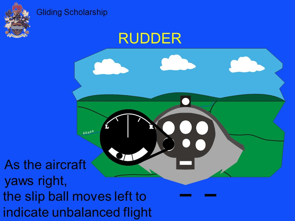 RUDDER As the aircraft yaws right,