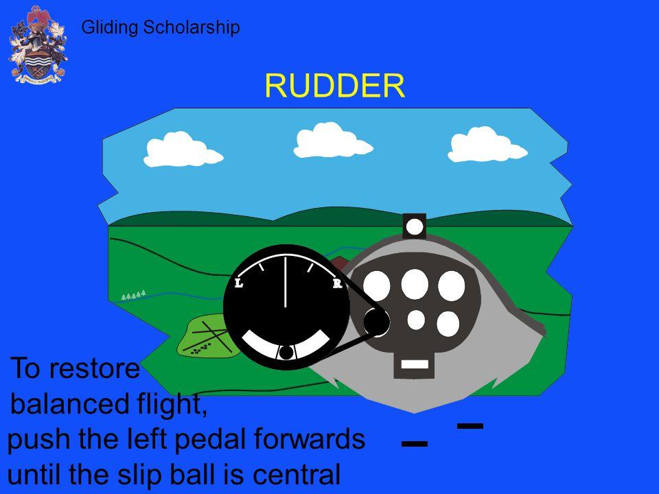 RUDDER To restore balanced flight,