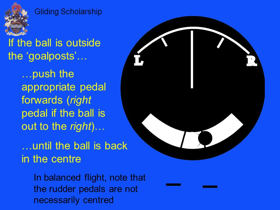 If the ball is outside the 'goalposts'…