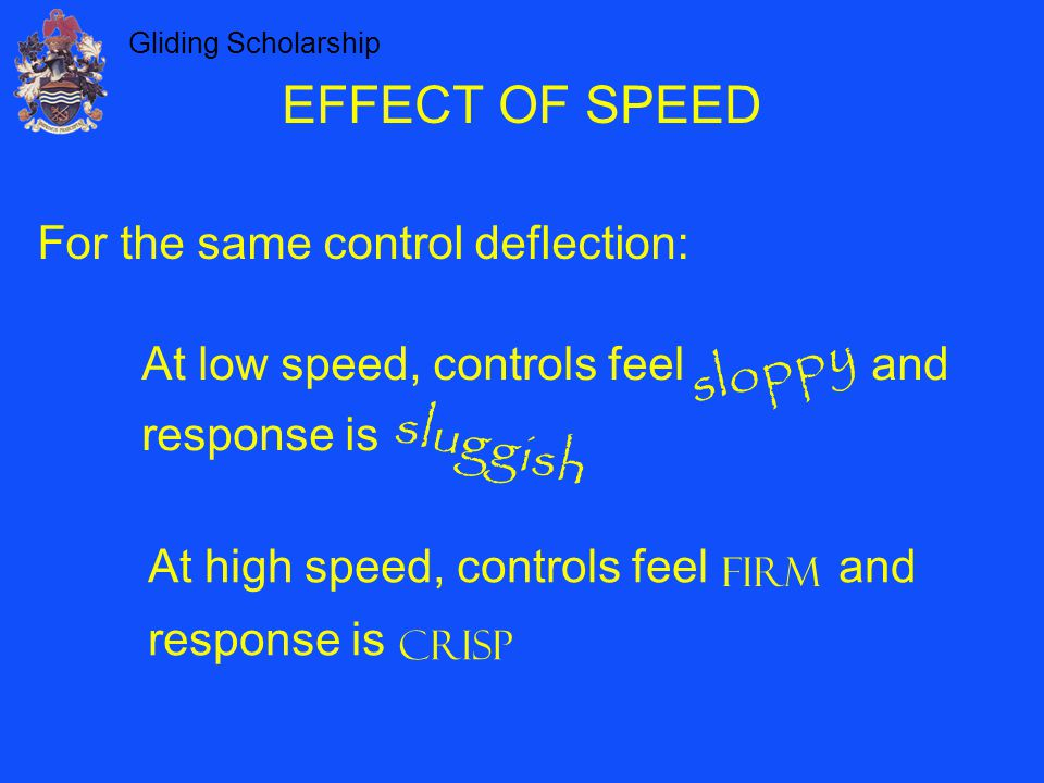sloppy sluggish EFFECT OF SPEED For the same control deflection: